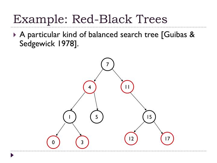 Example: Red