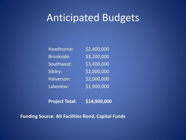 Anticipated Budgets