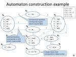 automaton construction example4