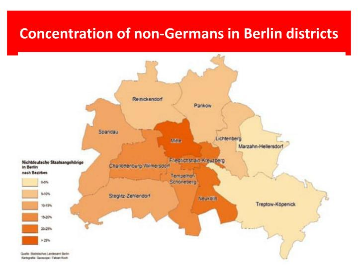 Concentration of non-Germans in Berlin districts