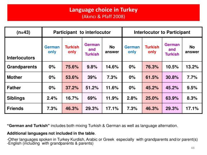 Language choice in Turkey