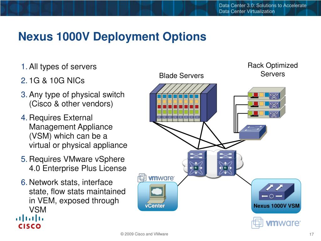 PPT - Accelerating Cloud Computing Infrastructure: Cisco