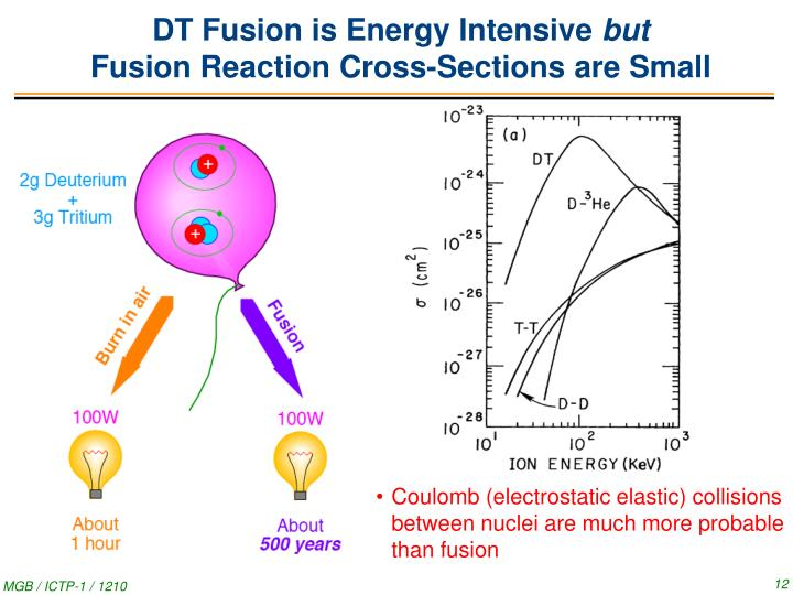 DT Fusion is Energy Intensive