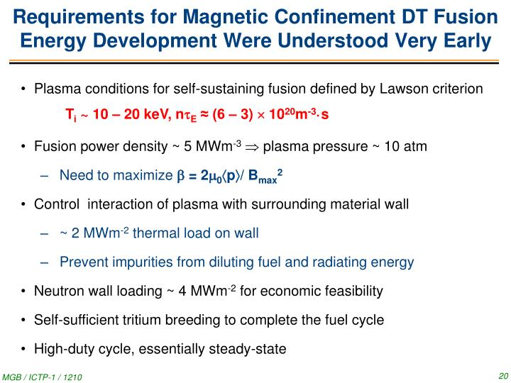 Requirements for Magnetic Confinement DT Fusion Energy Development Were Understood Very Early