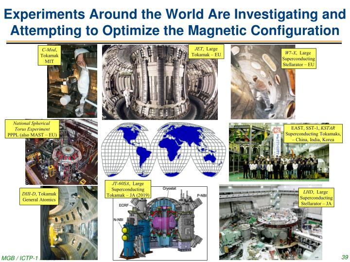 Experiments Around the World Are Investigating and Attempting to Optimize the Magnetic Configuration