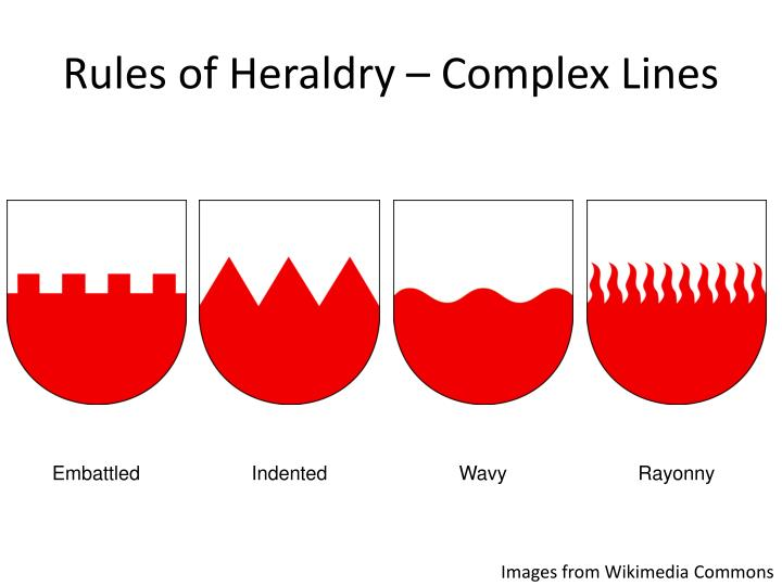 Rules of Heraldry – Complex Lines