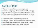 anchluss 1938