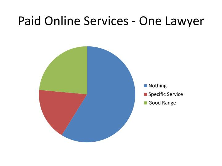 Paid Online Services - One Lawyer