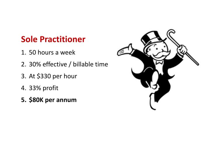 Sole Practitioner