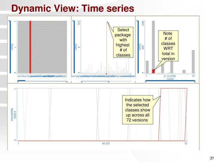 Dynamic View: Time series