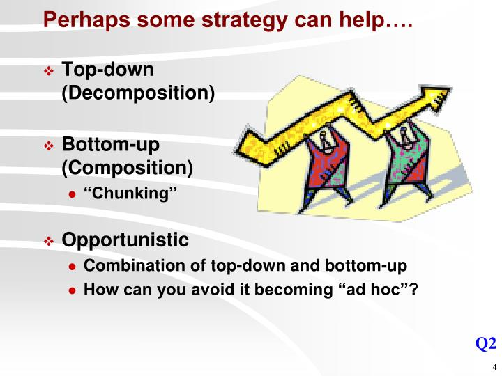 Perhaps some strategy can help….
