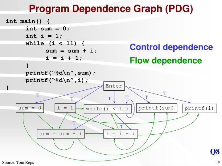 Program Dependence Graph (PDG)