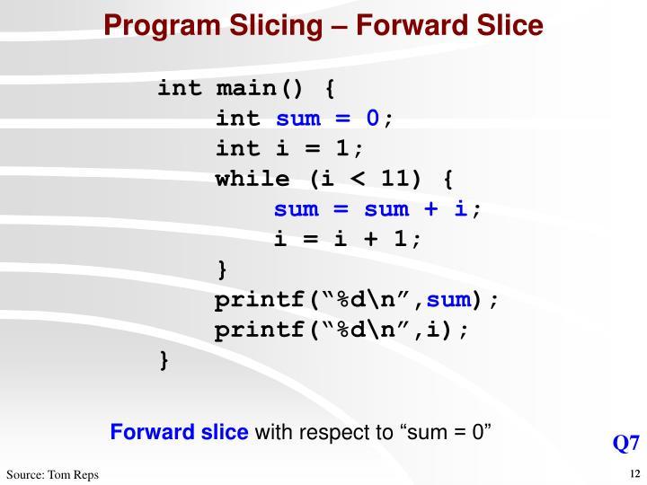 Forward slice