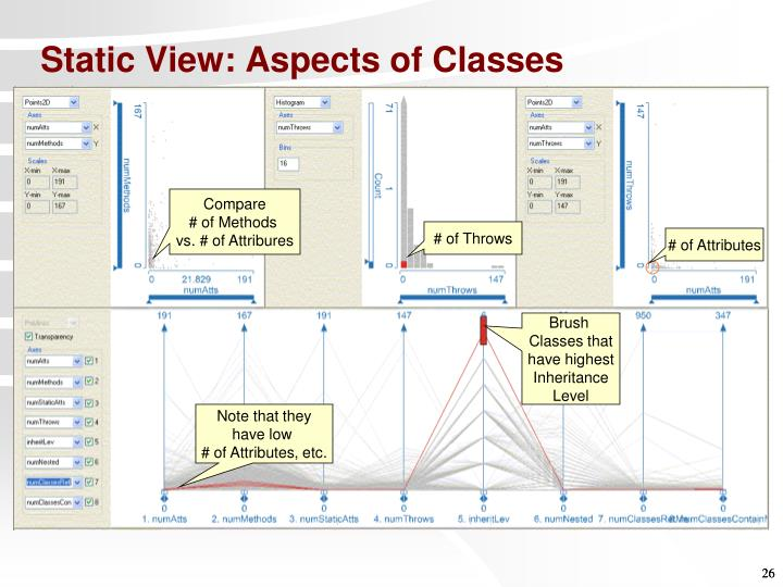Static View: Aspects of Classes
