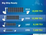 big ship ready