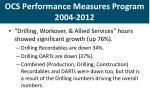 ocs performance measures program 2004 20121