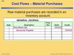 cost flows material purchases