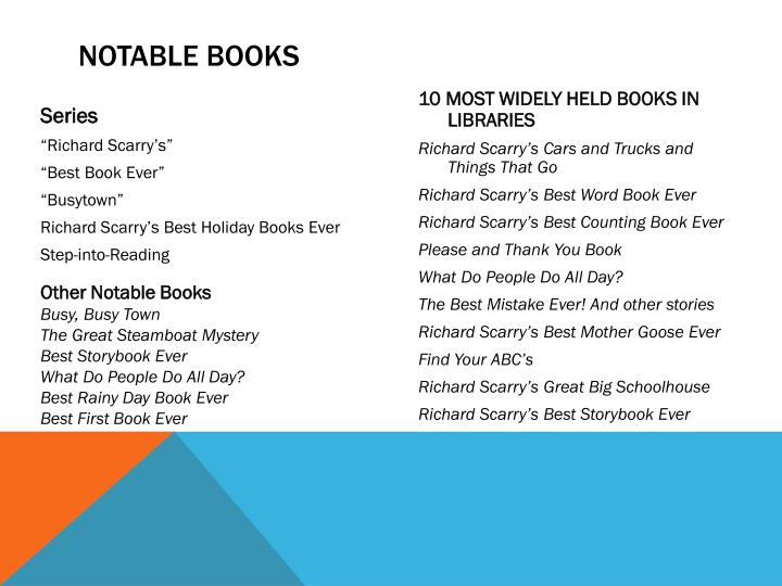 Notable Books