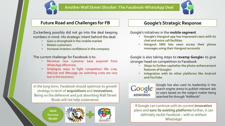 Another Wall Street Shocker: The Facebook-WhatsApp