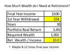 how much wealth do i need at retirement