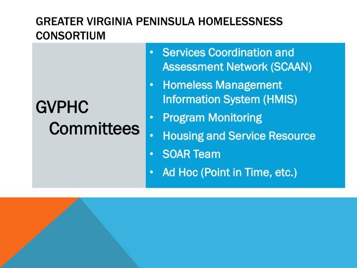 Greater Virginia Peninsula Homelessness Consortium