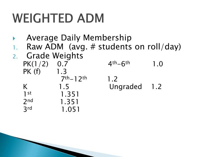 WEIGHTED ADM