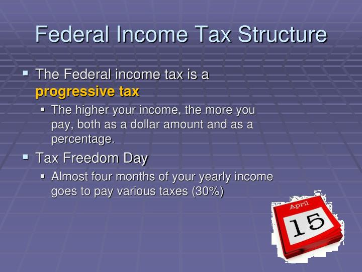 congress argues the validity of the federal progressive tax Start studying eco-chapter 10 learn vocabulary,  (getting a policy passed by congress with the president's  the federal income tax is progressive, but.