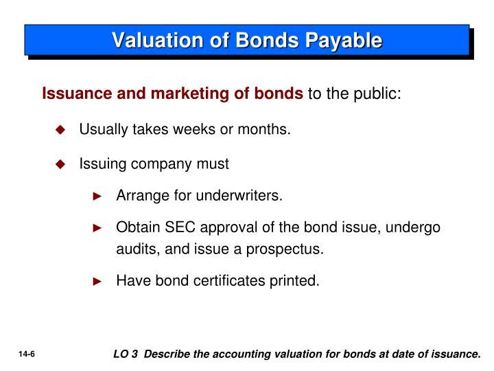 Valuation of Bonds Payable