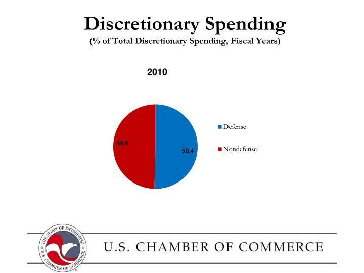 Discretionary Spending