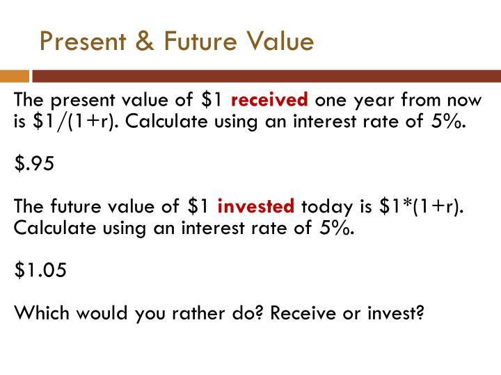 Present & Future Value