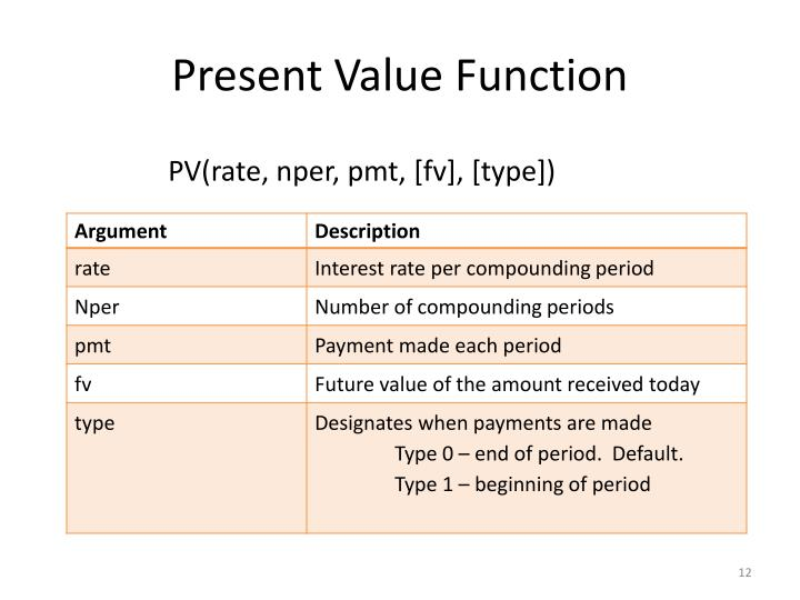 Present Value Function
