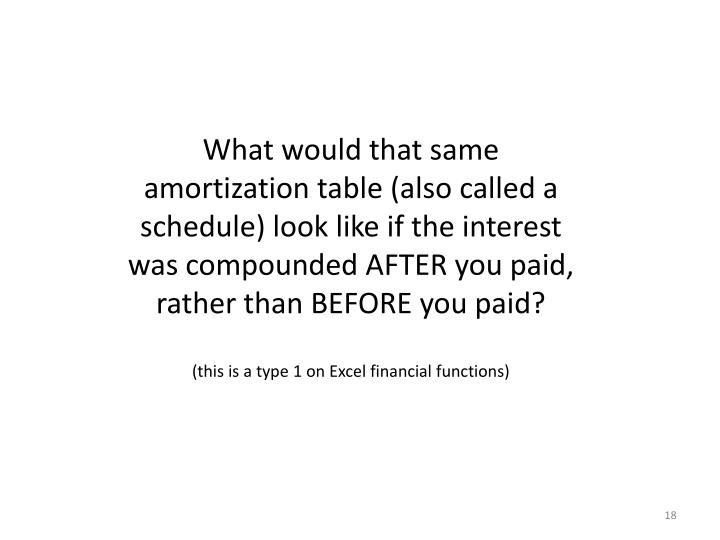 What would that same amortization table (also called a schedule) look like if the interest was compounded AFTER you paid, rather than BEFORE you paid?