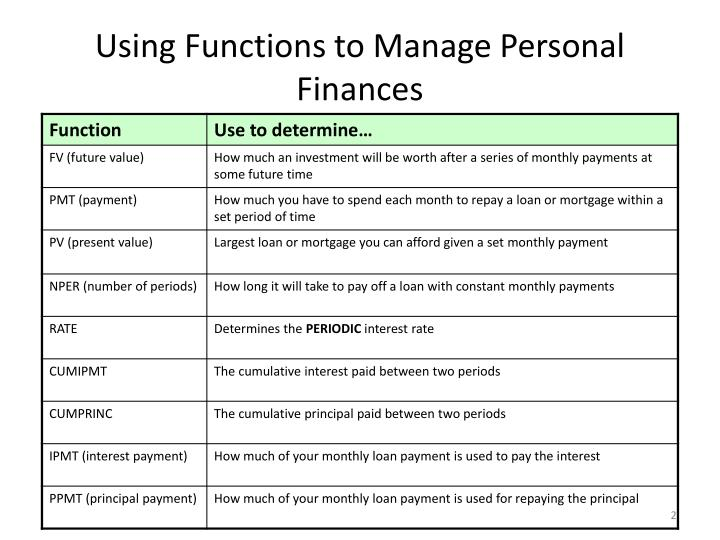 Using functions to manage personal finances