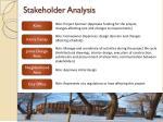 stakeholder analysis1