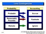 loss contingencies1