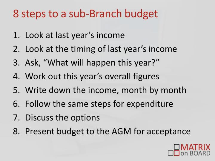 8 steps to a sub-Branch budget