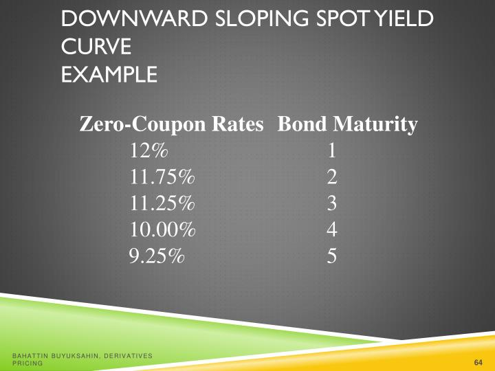 Downward Sloping Spot Yield Curve