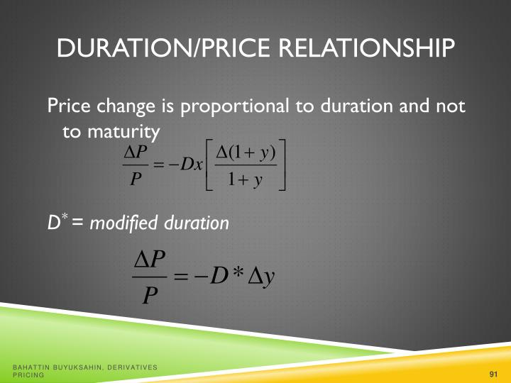 Duration/Price Relationship