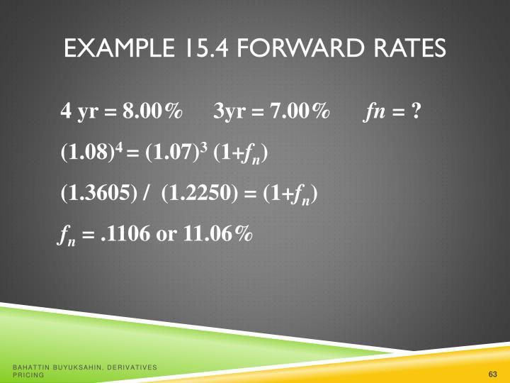 Example 15.4 Forward Rates