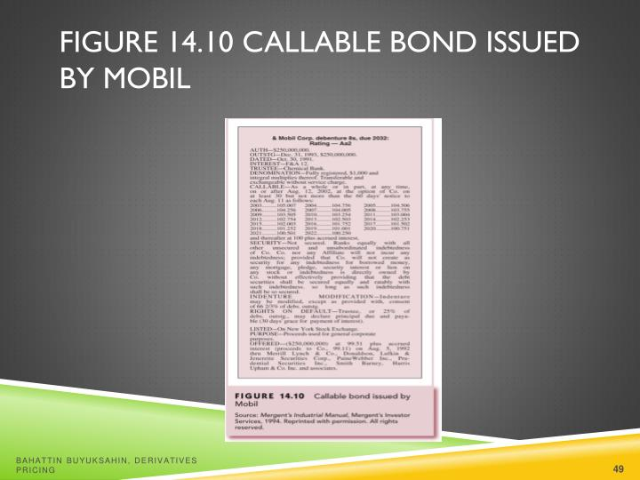 Figure 14.10 Callable Bond Issued by Mobil