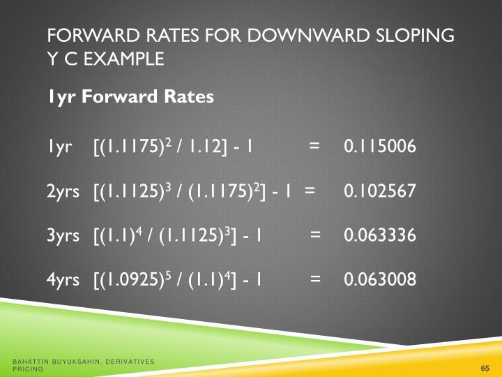 Forward Rates for Downward Sloping