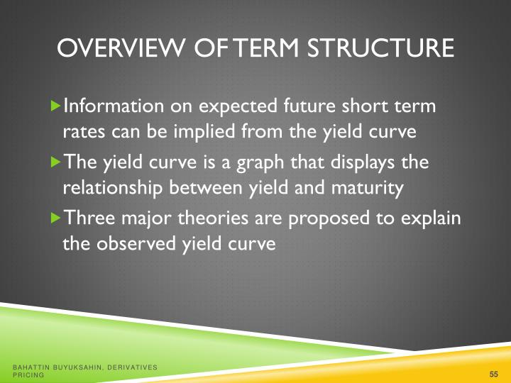 Overview of Term Structure