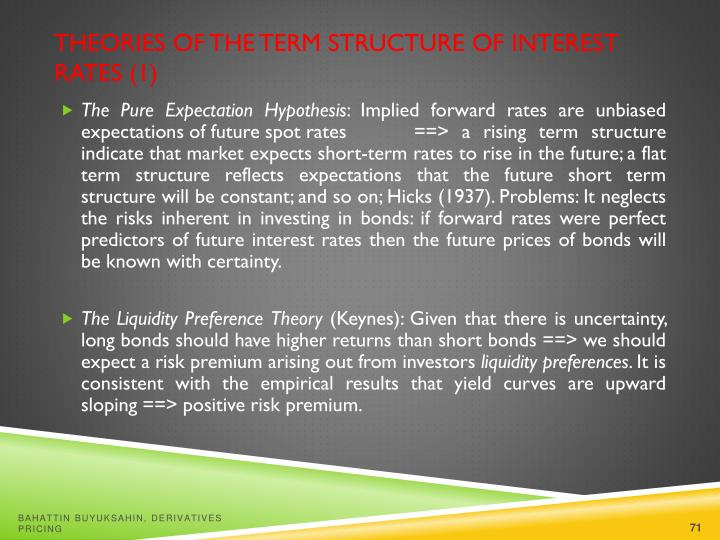 Theories of the Term Structure of Interest Rates (1)