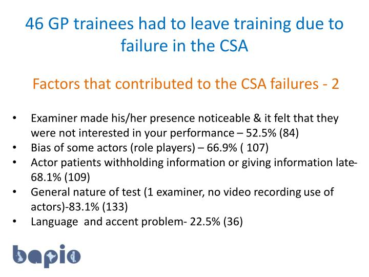 46 GP trainees had to leave training due to failure in the CSA