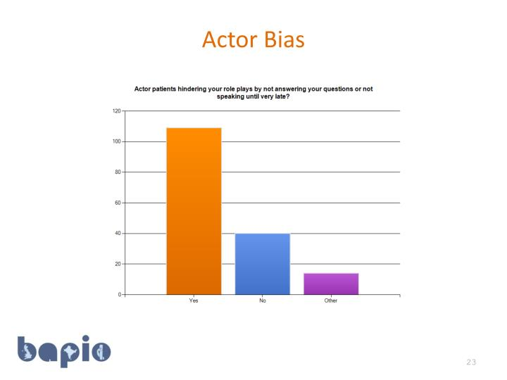 Actor Bias