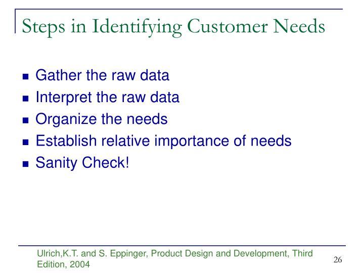 Steps in Identifying Customer Needs