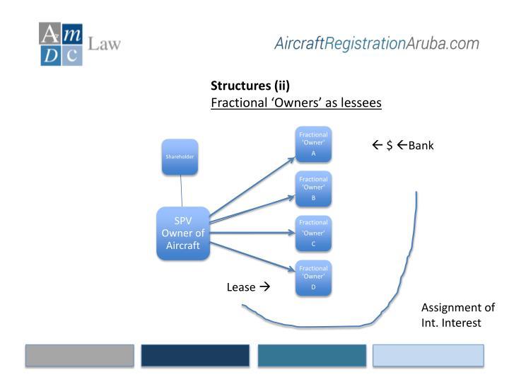 Structures (ii)