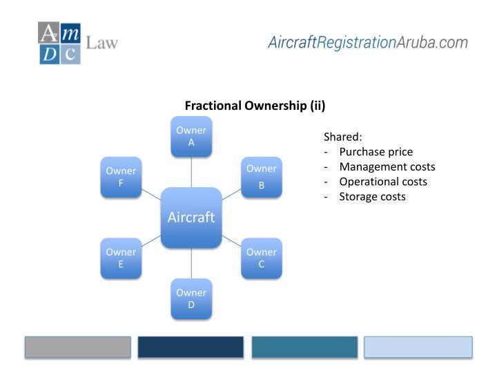 Fractional Ownership (ii)