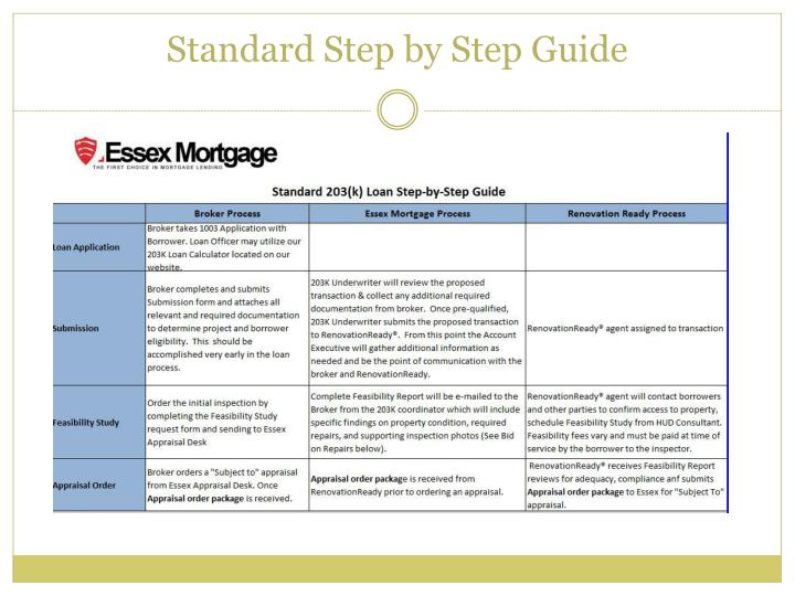 Standard Step by Step Guide