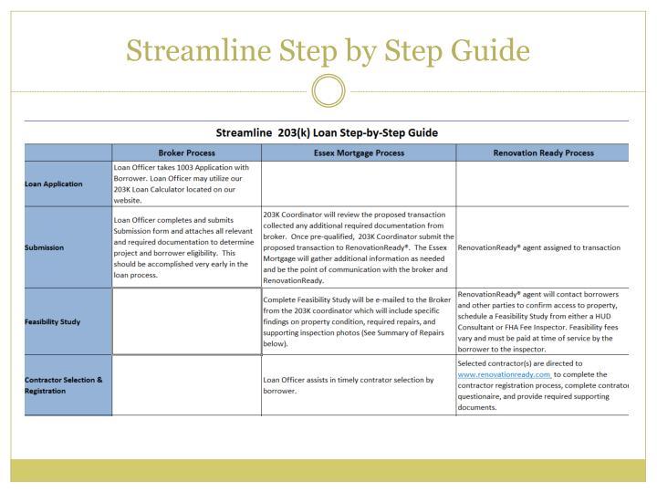Streamline Step by Step Guide